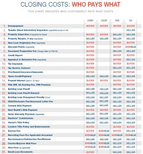 Closings-Costs-Chart