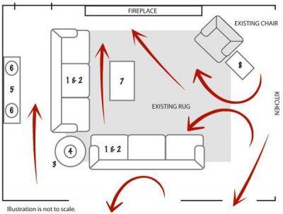 Furniture Arranging